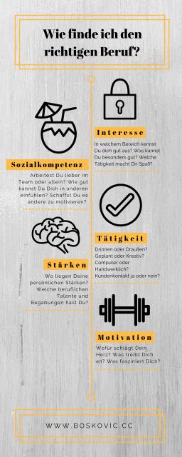 Infografik Beruf